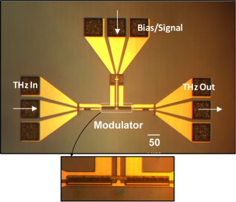 A chip-sized terahertz modulator could lead to faster data transmission. Source: Tufts University