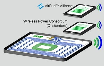 Kit Simplifies Design of Multi-Mode Wireless Power-Charging System