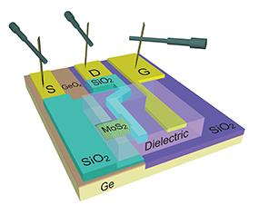 Tunnel field-effect transistor (TFET) uses layered 2D material molybdenum disulphide (MoS2) as the current carrying channel placed over germanium (Ge) as the source electrode.