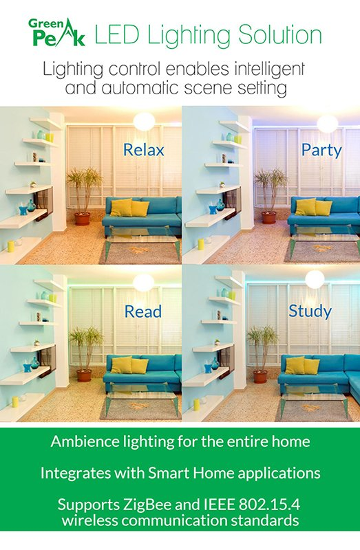 GreenPeak's wireless chip automatically sets the lighting and is controlled via other smart devices in the home. (Source: GreenPeak)