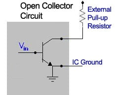The simplest is the open-collector topology (here, the resistor represents the load); although it can only sink current, it is an often-used driver. Image source: National Instruments Corp.