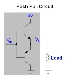 If the driver needs to both source and sink current, one approach is a push-pull circuit; this one uses a single supply, but other versions that use a bipolar supply are widely used. Image source: National Instruments Corp.