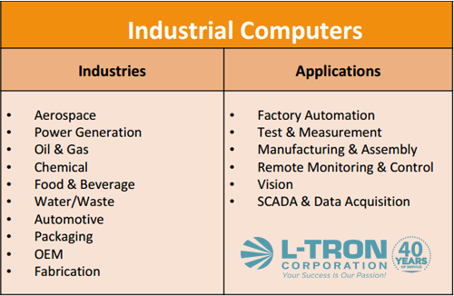 Situations that could benefit from industrial rather than consumer PCs.  Source:  L-Tron