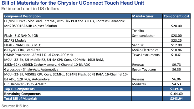 Teardown The Chrysler Uconnect Touch Infotainment
