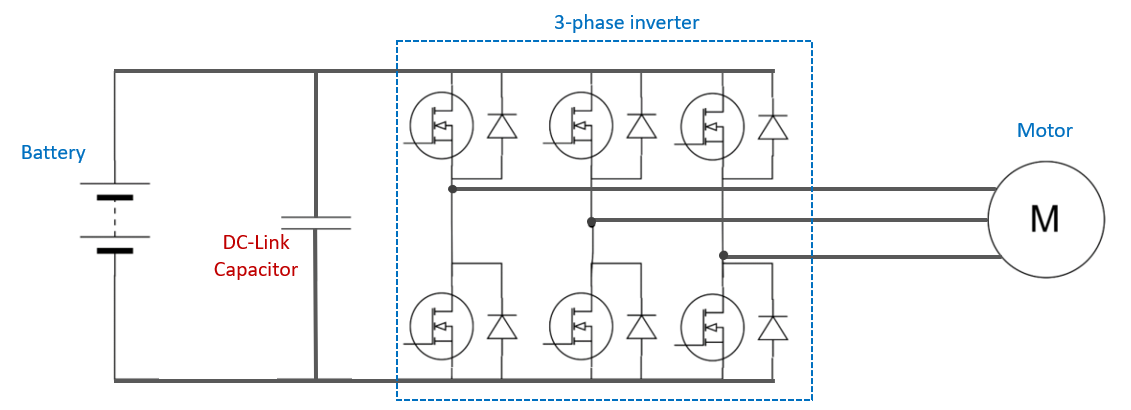 Figure 1: A DC-link capacitor is a key element in many power converter designs. Shown is a three-phase inverter for an electric vehicle traction motor.
