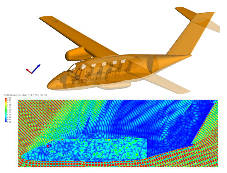 Figure 1. View of aircraft in FEKO (above) and magnetic field strength at 1 GHz computed by FEKO (below). The aircraft geometry is part of the CEMEMC workshop and corresponds to a morphed version of EV55, intellectual property of EVEKTOR, spol. s r.o. and the HIRF SE Consortium (HIRF-SE FP7 EU project). (Source: Altair Hyperworks)