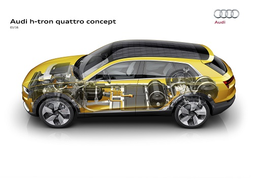 Audi's H-Tron concept vehicle houses three hydrogen tanks located beneath the passenger compartment or luggage compartment. (Source: Audi)