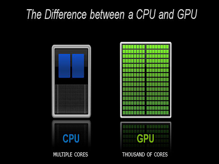 Core differences between a CPU and GPU: Each GPU can provide hundreds, or even thousands, more cores than a typical multi-core processor. Source: Chassis Plans
