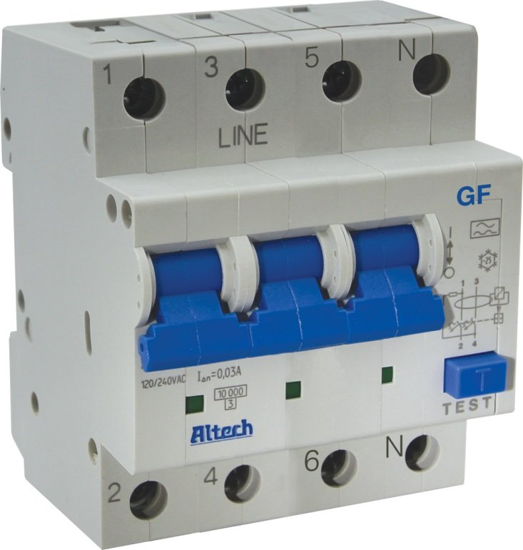 Figure 3. The GF series offers rated current of 25A, 40A, and 63A, and rated Short Circuit Withstand Capacity of 10kA.