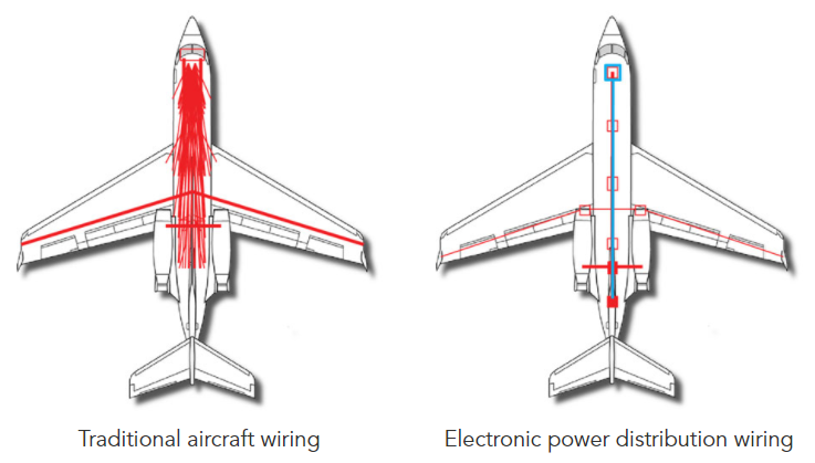 Aircraft wiring weight information of diagram