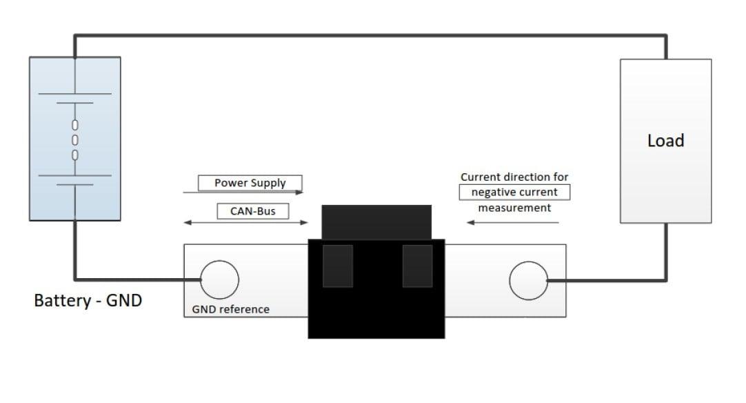 Figure 2: Shunt current measurement. Source: Isabellenhütte