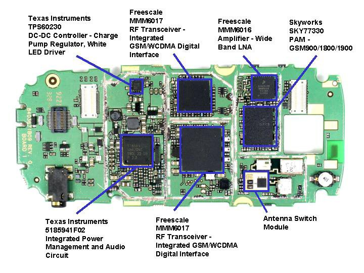 Motorola C975 Mobile Phone Teardown