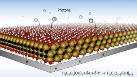Drexel University researchers have developed two new electrode designs, using MXene material, that will allow batteries to charge much faster. The key is a microporous design that allows ions to quickly make their way to redox active sites. Image credit: Drexel University