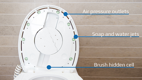 The robotic toilet fits over standard and elongated seats. Source: SpinX