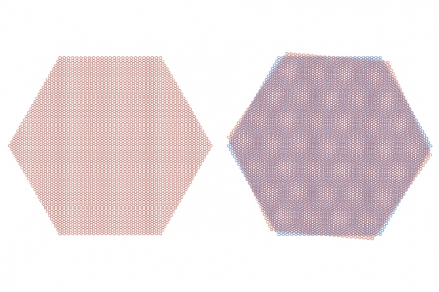 Graphene superlattice without and with rotation. Source: MIT