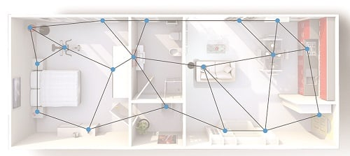 An example of a Bluetooth mesh network in the home. Image credit: Silicon Labs