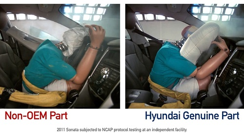 Hyundai says using counterfeit parts could have catastrophic results in the event of a crash. Image source: Hyundai