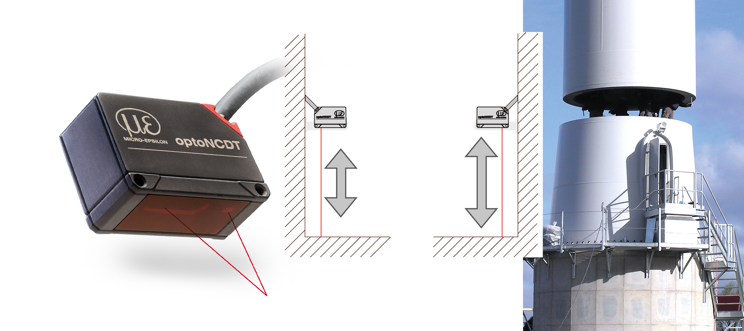 Figure 3: Laser triangulation sensors measure the distance between the mast and the foundation. (Source: Micro-Epsilon)