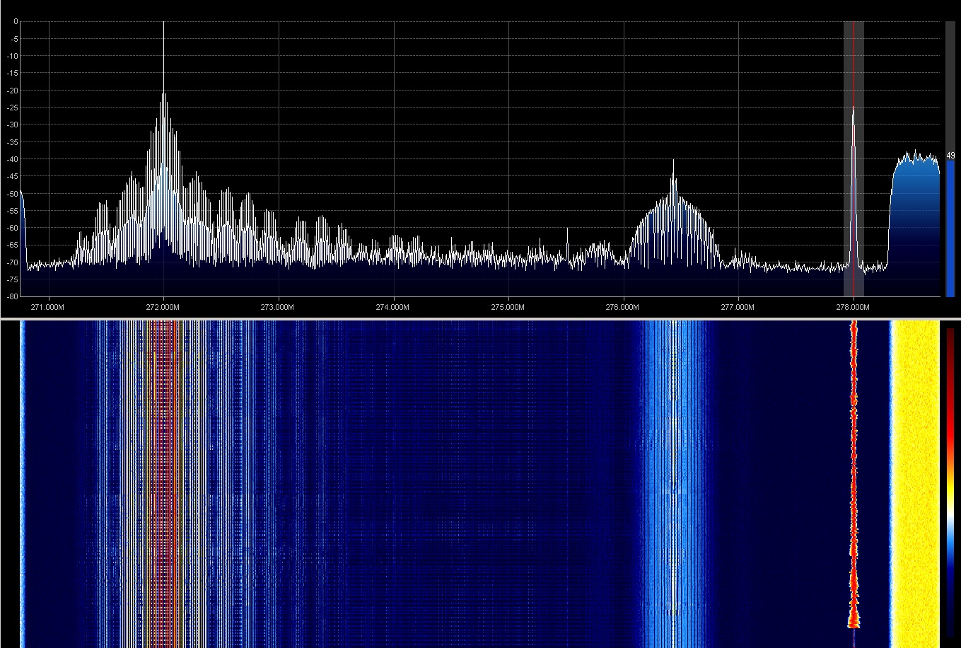 Getting Started with Software Defined Radio | Electronics360