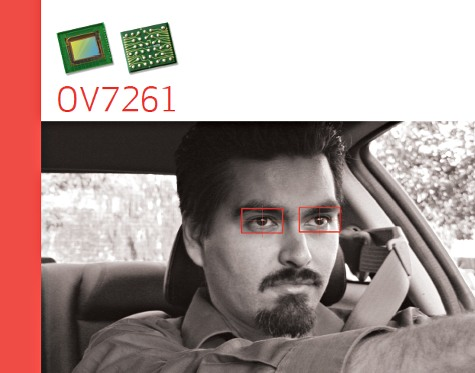 With high near-infrared sensitivity and global shutter capability, OmniVision Technologies' OV7261 targets automotive applications, including detecting driver distraction, drowsiness and gesture recognition. Image source: OmniVision Technologies, Inc.