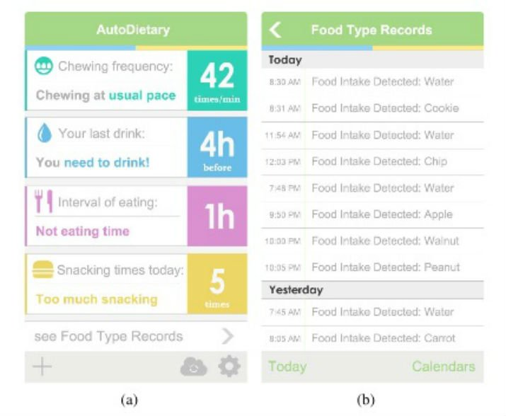 Prototype display of the mobile app for AutoDietary. (Image Credit: University at Buffalo)