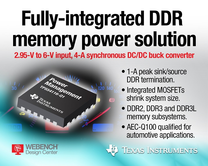 The TPS54116-Q1 DC/DC switching buck converter from Texas Instruments is designed specially to support DDR memory in the electrically and thermally harsh automotive environment. (Image source: Texas Instruments)