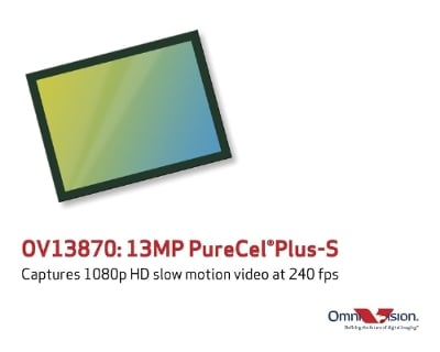 OmniVision Technologies' 13-MP OV13870 image sensor features a relatively large 1.25 micron pixel size for better low-light performance. (Source: OmniVision Technologies)