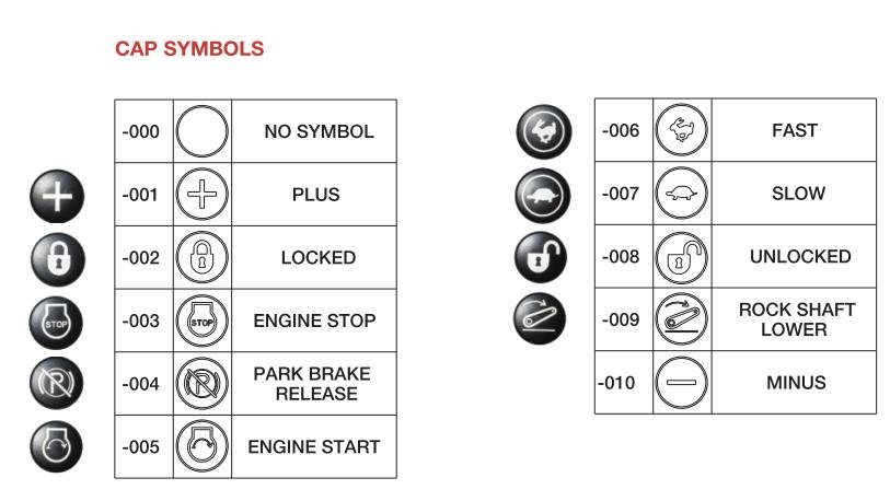 Figure 2. Cap symbols for APB switches, Note that all graphics must be positioned as shown. Graphic markings must be lighted with the flat feature on the underside of the cap.