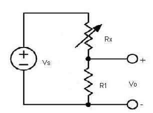 A basic voltage divider using just two components rather than the four of the Wheatstone bridge might seem a simpler alternative, but it has many inherent drawbacks which the bridge does not. Image source: Author