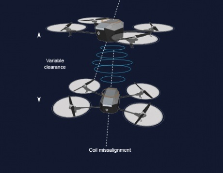 One potential use for wireless power transfer recharging is using one drone to recharge another mid-flight. Source: Imperial College of London