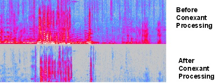 Conexant's algorithms enhance noise suppression in scenarios involving multiple voice-like sounds in a room, distinguishing between the speaker's voice and extraneous noise. (Image courtesy of Conexant.)