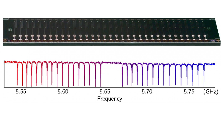 SQUID multiplexer chip, along with its microwave response. Source: J.A.B. Mates/University of Colorado, Boulder