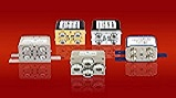 Electromechanical relay transfer switches from Fairview Microwave Inc.