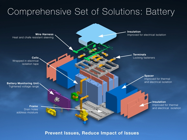 Lithium Batteries: The Pros and Cons | Electronics360