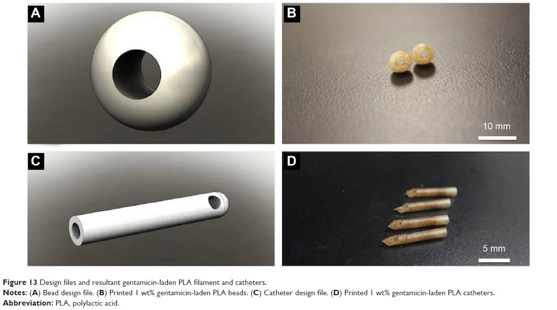 This photo shows the steps to create medicinal implants, from design to 3-D-printed catheter.