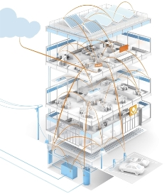 Amatis products make buildings smarter and more efficient. Image Credit: Amatis.com