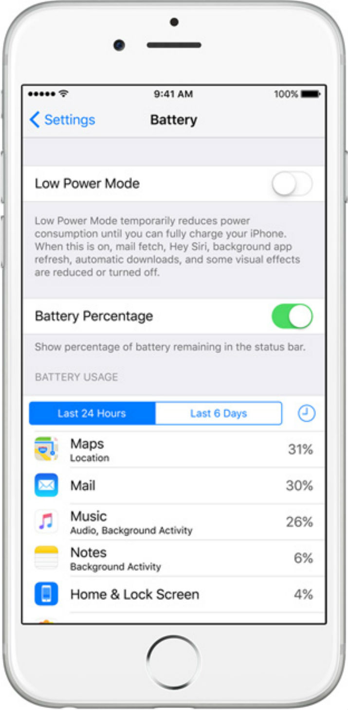 Battery life is important to consumers. (Image Credit: Apple)