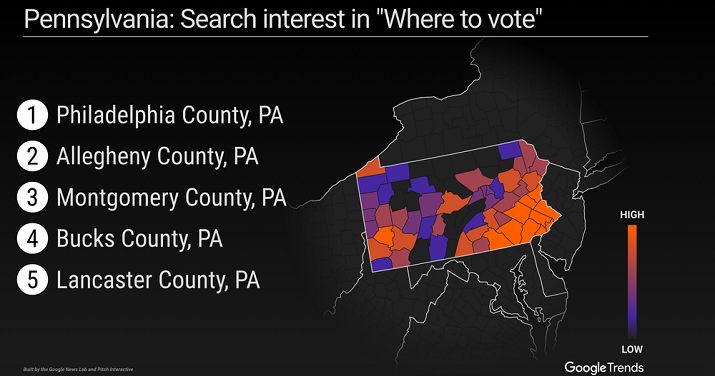 Google has been providing search engine users with information about polling places, who or what is on the ballot, and more in each state for the past few months. Source: Google