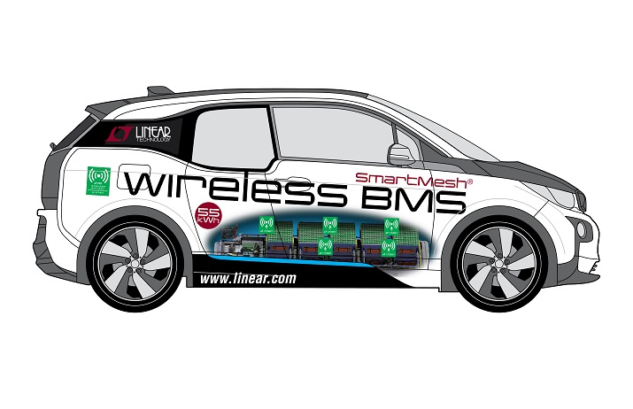 The BMW i3 concept car integrated with Linear's wireless battery management system. Source: Linear