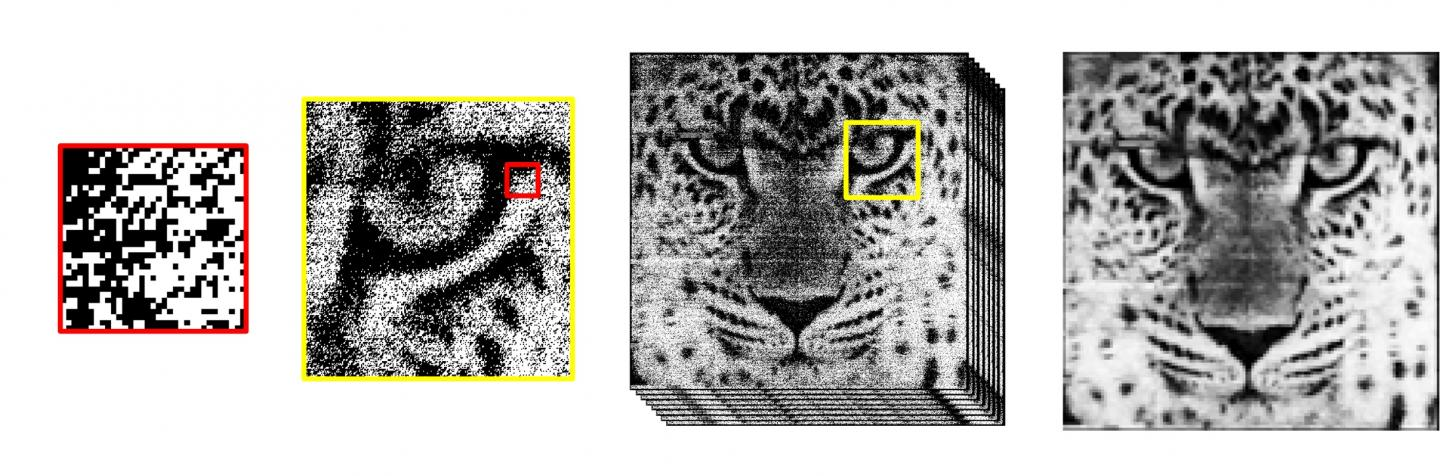 This is a sample photo taken with the 1Megapixel Quanta Image Sensor operating at 1,040 frames per second, with total power consumption as low as 17mW. It is a binary single-photon image, so if the pixel was hit by one or more photons, it is white; if not, it is black. Figure 4 shows how an image in grayscale was created by summing up eight frames of binary images taken continuously. This process is where the innovative image processing of the QIS can be applied. (Source: Jiaju Ma)