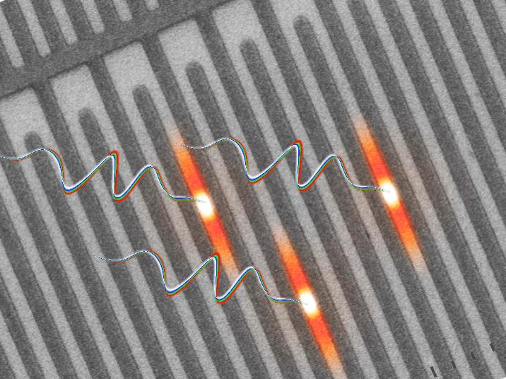 The image depicts three photons passing through a superconducting nanowire, causing the nanowire to heat up and disrupting the super-current. Source: Duke University