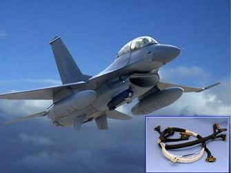 Durable flat cable assemblies are designed for use in targeting pods, thermographic camera and infrared sight systems.
