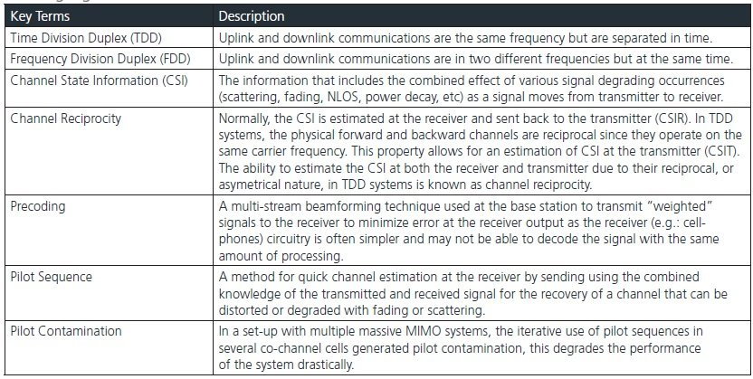 advantages and disadvantages of 5g technology pdf