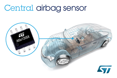 ST's airbag sensors work with other airbag parts to form a complete airbag electronics kit. Source: ST.