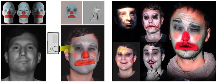 Live augmentation of human faces via projection (Disney Research)