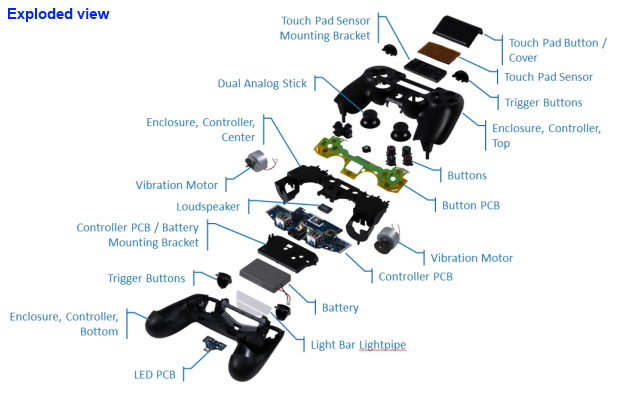 Ps4 design diagram diagram schematic exclusive video teardown sony close to breakeven on ps4 xbox one diagram exclusive video teardown sony ccuart Choice Image