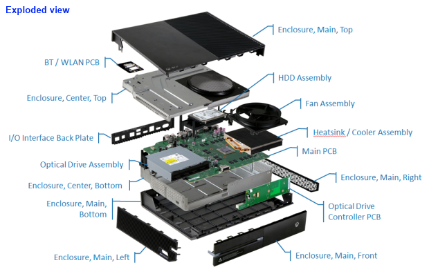 Exclusive Video Teardown Microsoft Xbox One on iphone 5s exploded parts diagram
