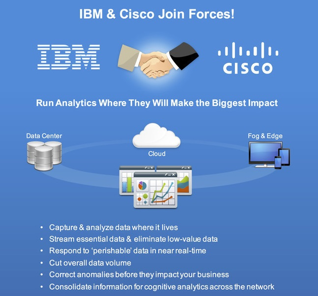 Where access to the cloud and real-time analytics are hard to muster, IBM and Cisco will enable a potentially business-changing connection to IoT tools. Source: IBM and Cisco
