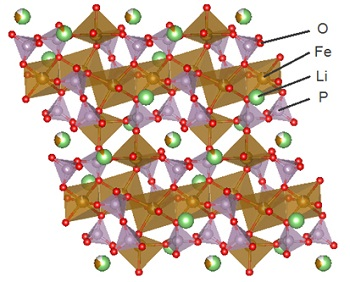 Crystal structure of the new material. (Source: Fujitsu Laboratories Ltd)