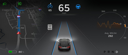 Diagram of how Tesla's Autopilot function works. Source: Tesla